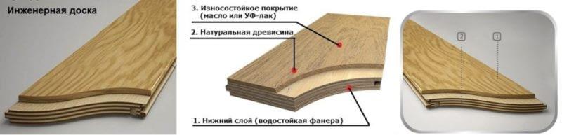 Укладка инженерной доски